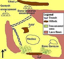 Perang Khandaq: Pertempuran Konfederasi dan Pengepungan Kota Madinah